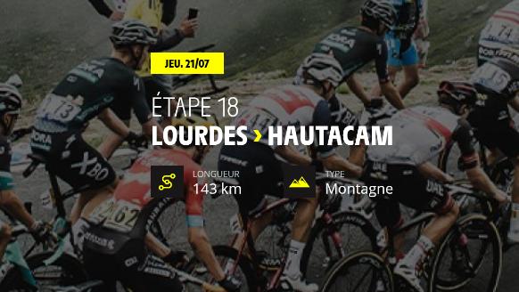 Tour de France 18ème étape Lourdes / Hautacam